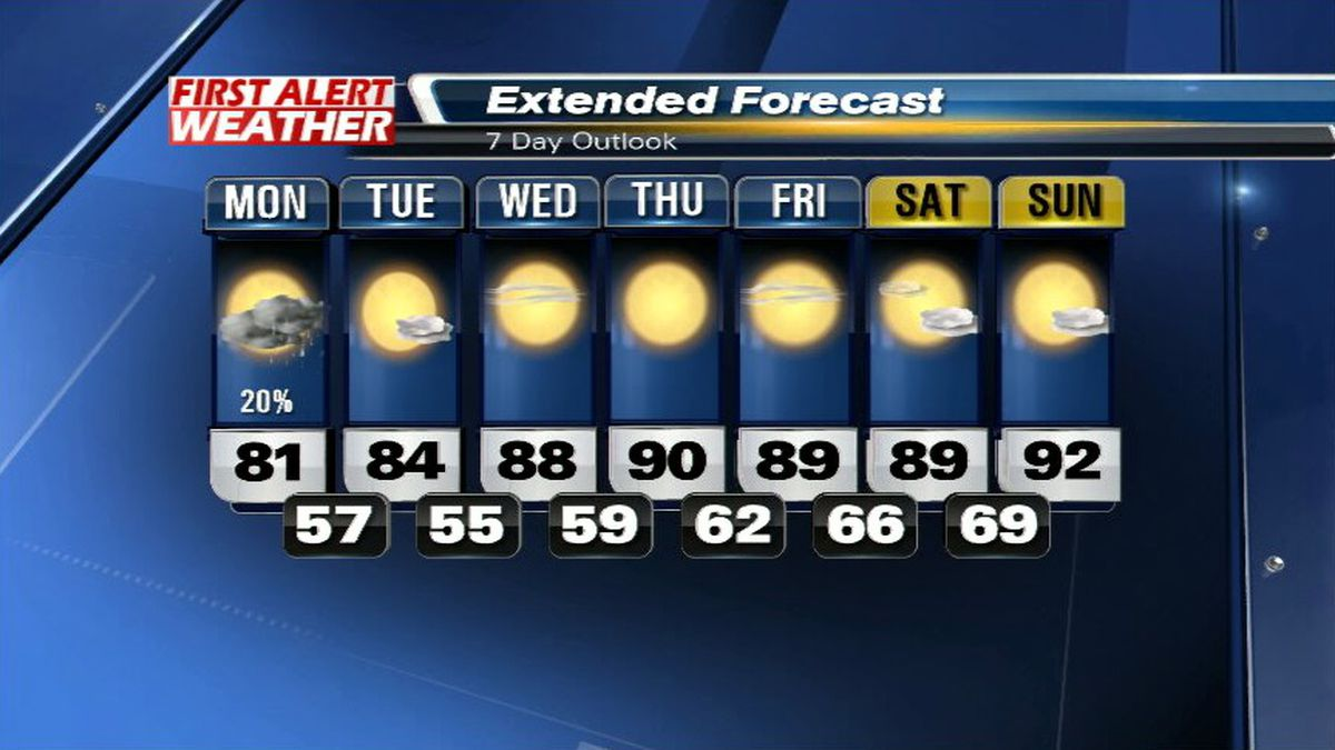 Cooler weather on the horizon
