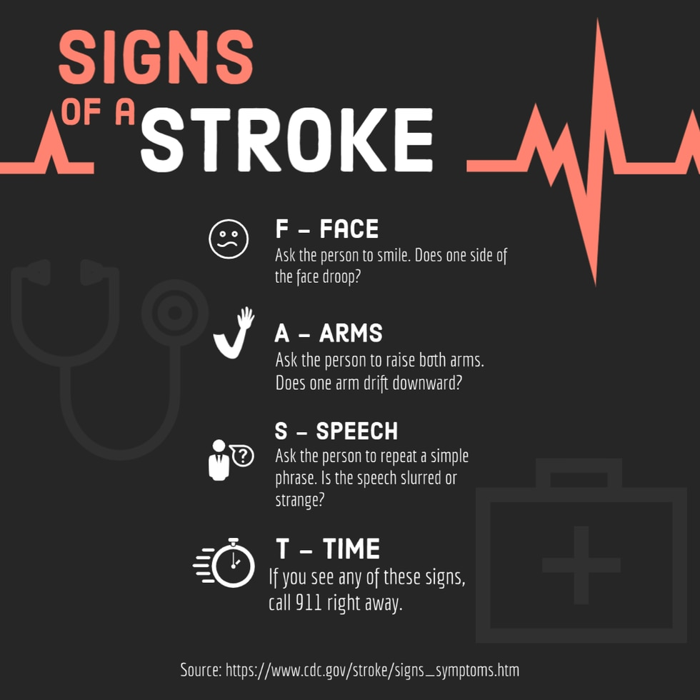 "The CDC says to remember ""FAST"" if you suspect someone is having a stroke"