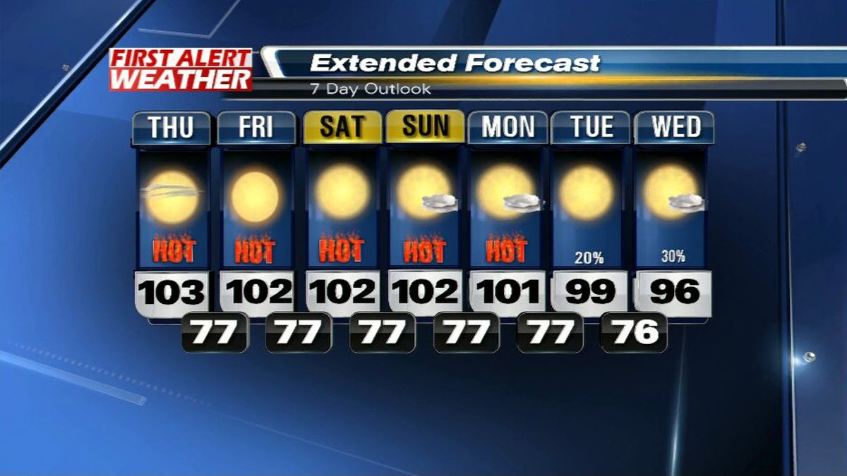 Hot and humid days ahead