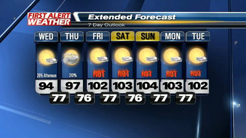Hot and humid Wednesday