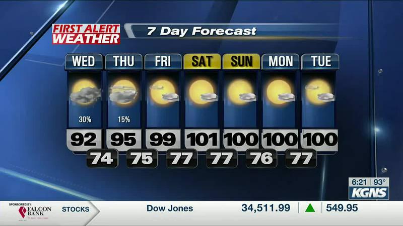 Heatwave Forecast