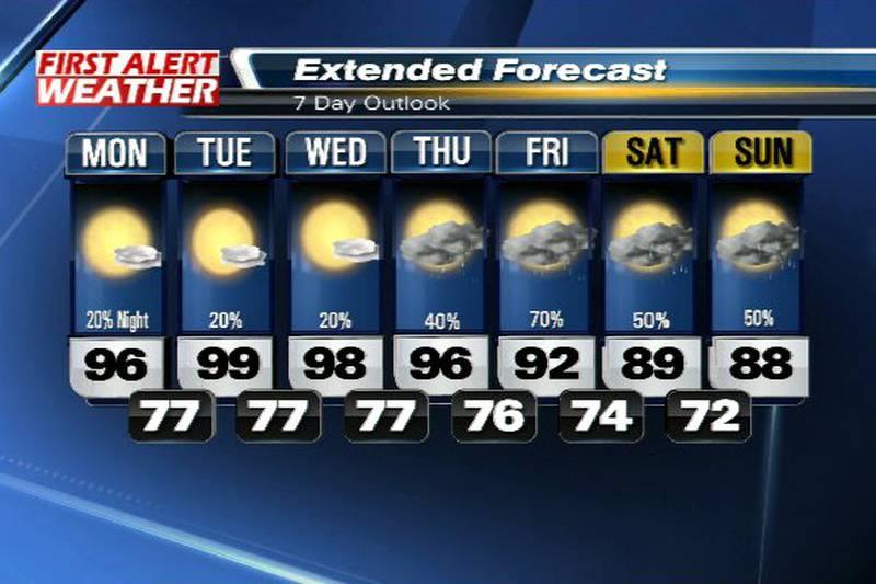 Chances of rain bringing back that humidity