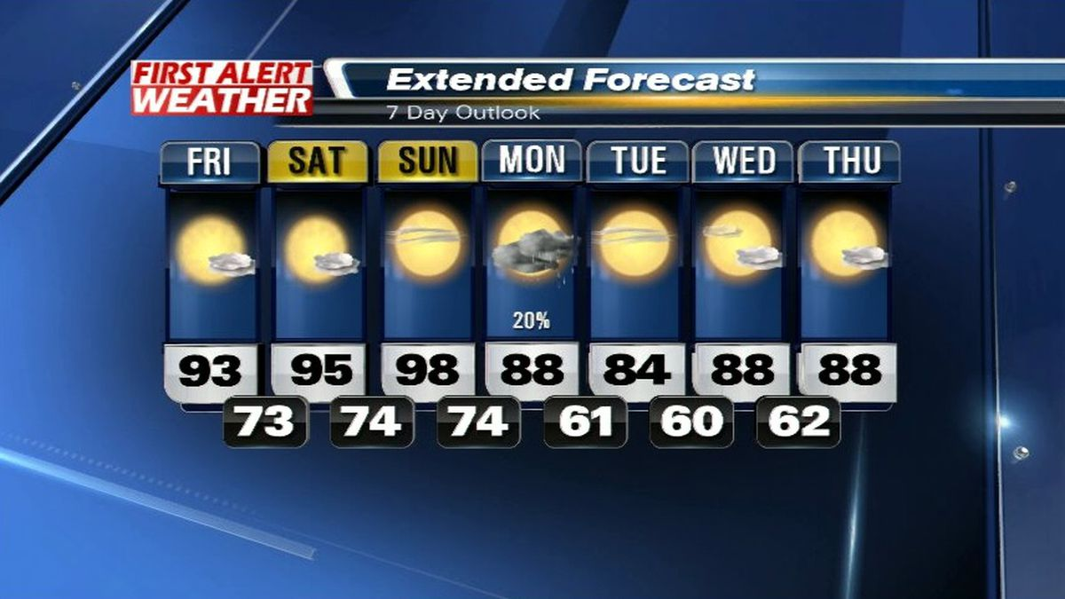 Expect a warm and sunny weekend!