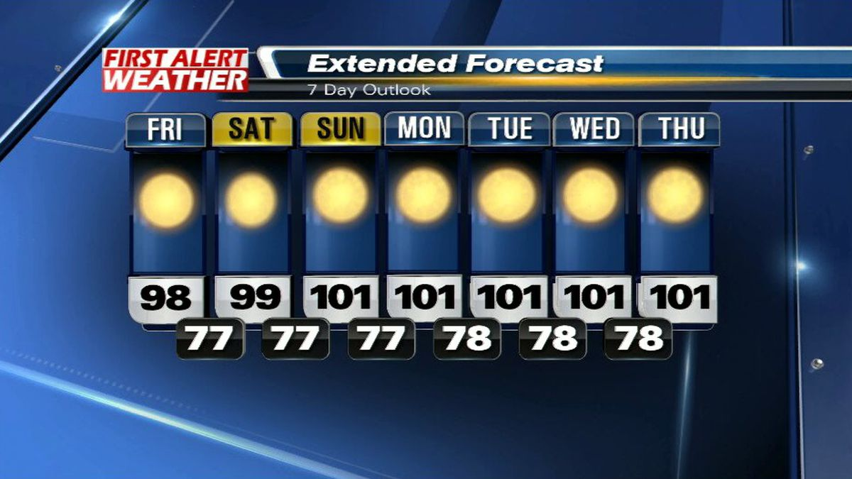 Another hot and humid weekend