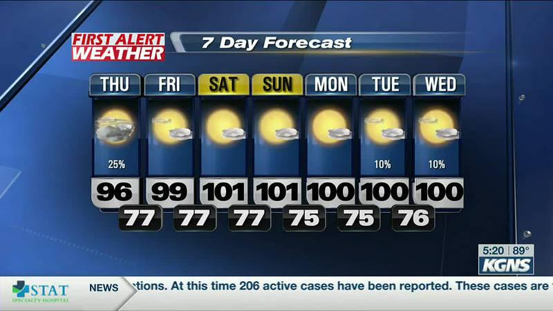 Heatwave Forecast 7/21